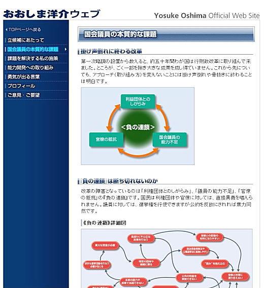 大嶋洋介候補サイト03.JPG